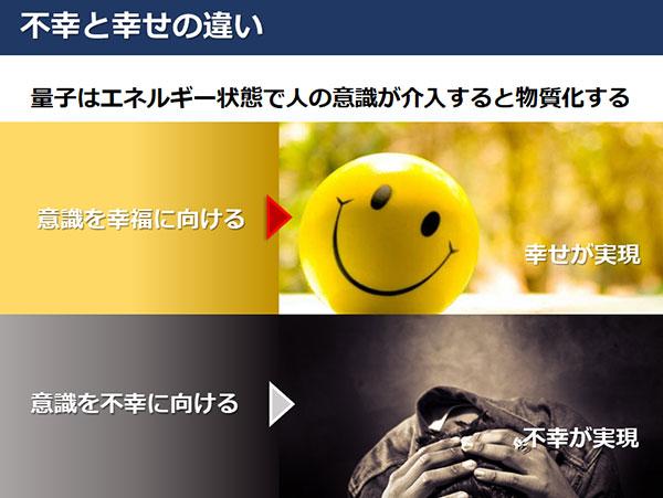不幸と幸せの違い